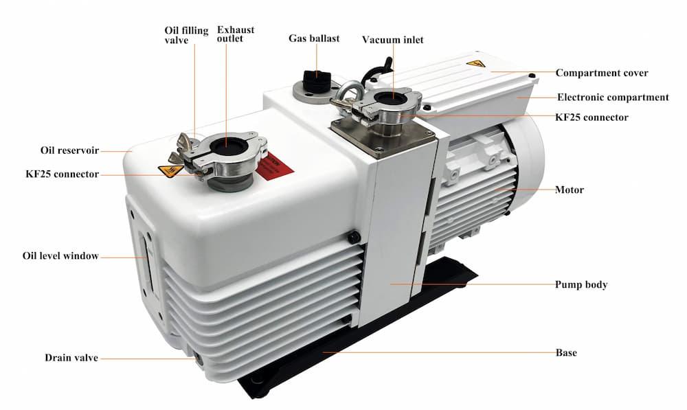 نقش شیر گاز بالاست در پمپ های وکیوم روغنی روتاری