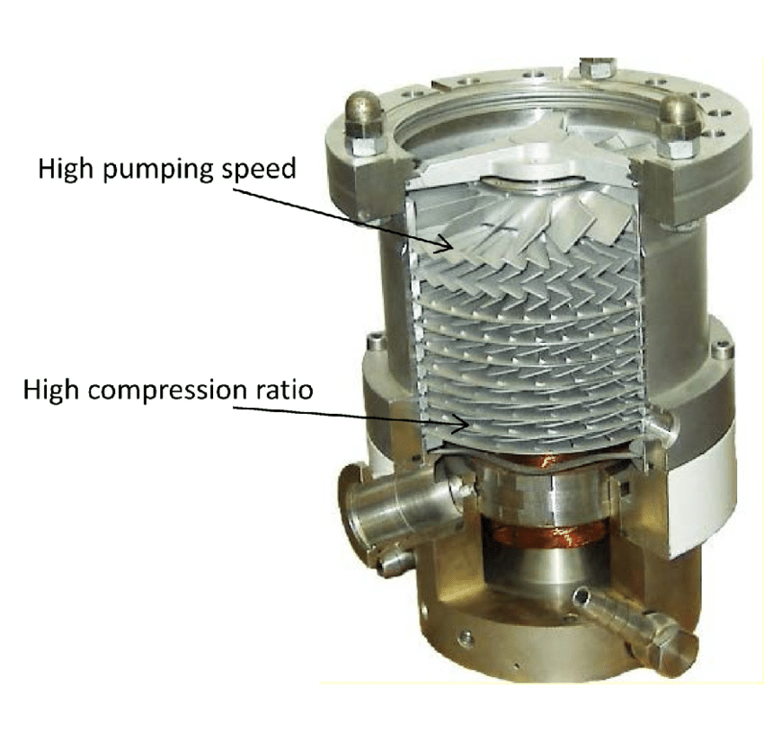 Cut-out-view-of-a-turbomolecular-pump-Courtesy-of-Wikipedia