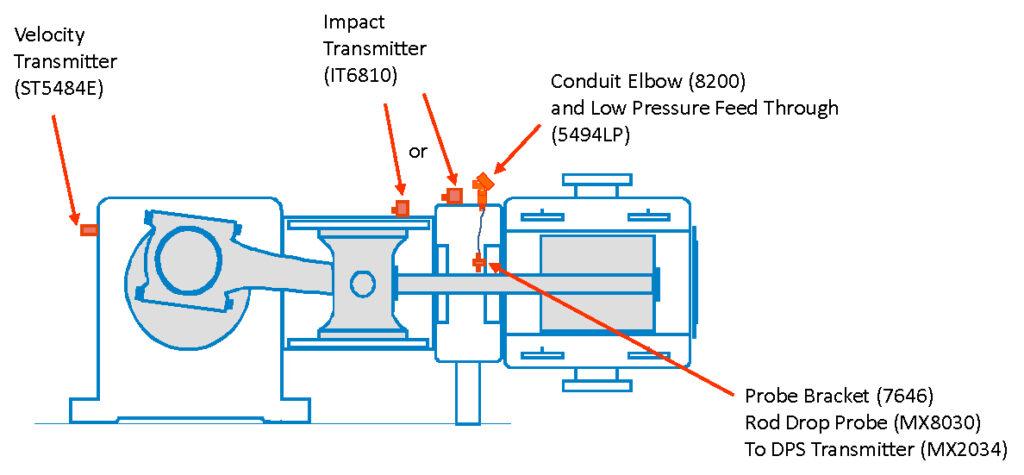 Reciprocating Compressor Brochure Drawing