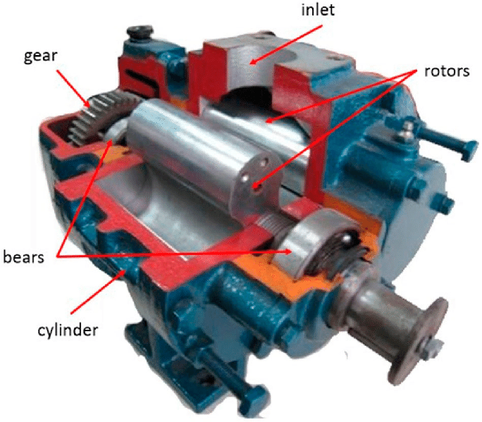 Structure-of-Roots-blower