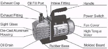 Vacuum-pump-VE