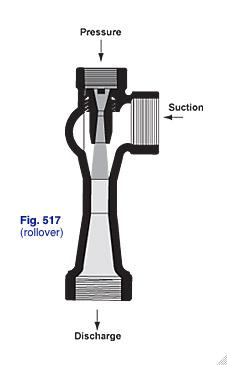 fig_517_steam_jet_vacuum_pump_cutaway