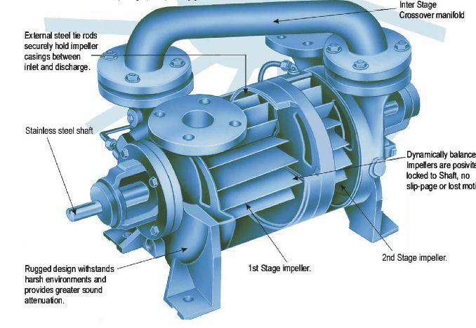 liquid-ring-vacuum-pump-1502190801-3185343