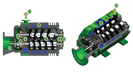 vacuum-screw-pumps